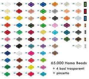 pyssla hama beads tutti i colori